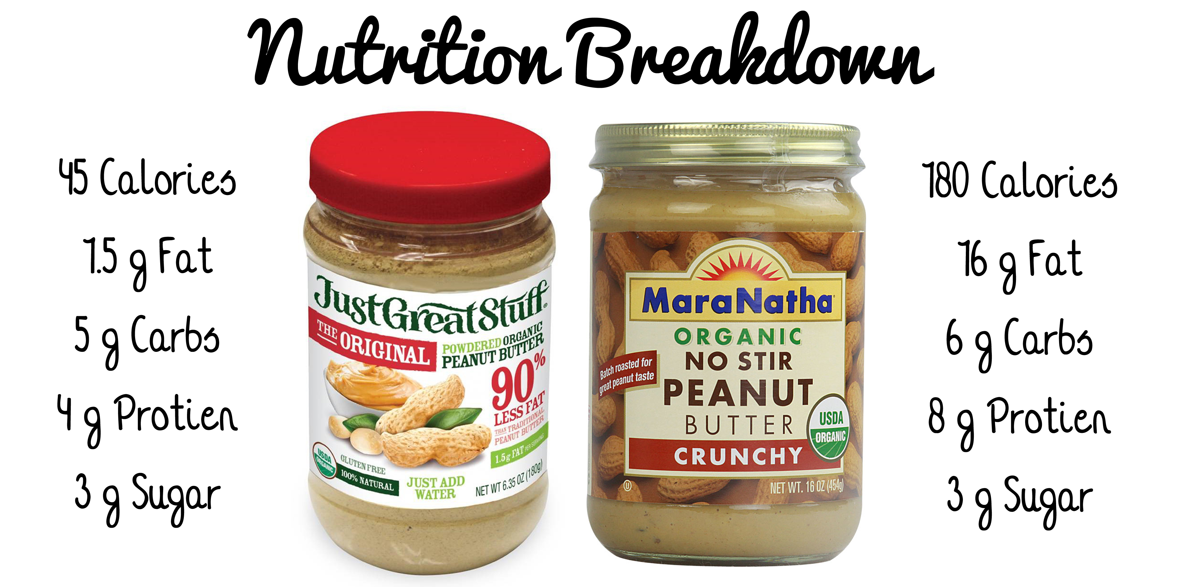 Product review powdered peanut butter broke girl fitness for 1 tablespoon of peanut butter